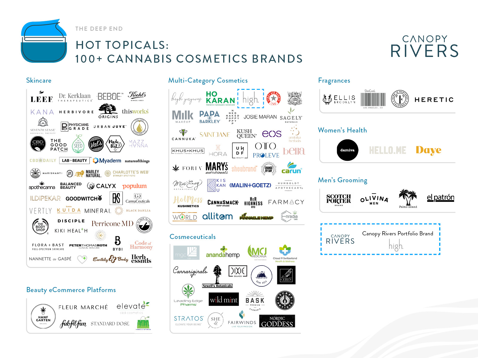 Hot topicals: 100+ cannabis cosmetics brands