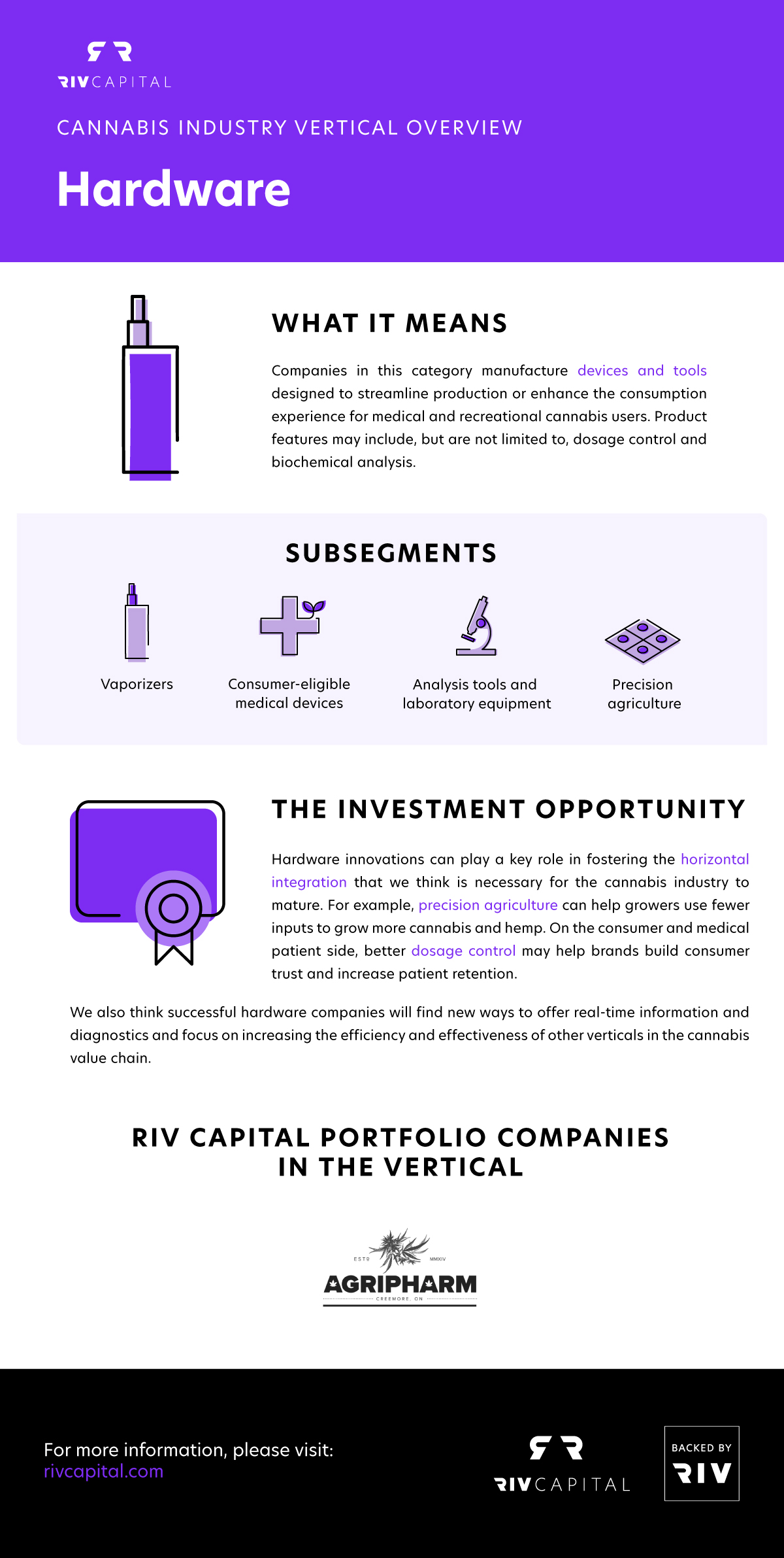 Cannabis hardware - Canopy Rivers industry vertical infographic